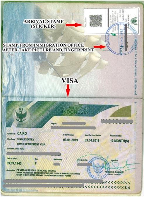 Retirement Visa Bali